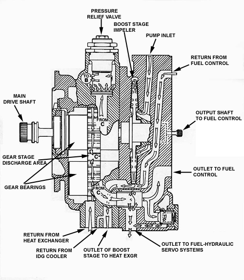 Engine Fuel Diagram